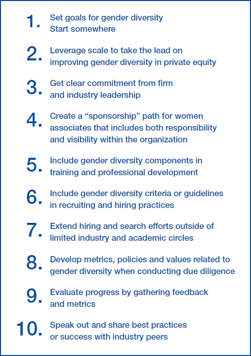 Top 10 best practices for Private Equity firms to promote gender diversity