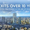 100 Exits over 10 Years: Israel's thriving M&A market in the Age of Diversification